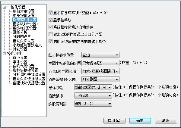文华财经-个性化设置-(三)K线图常用设置