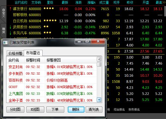 文华财经-市场雷达